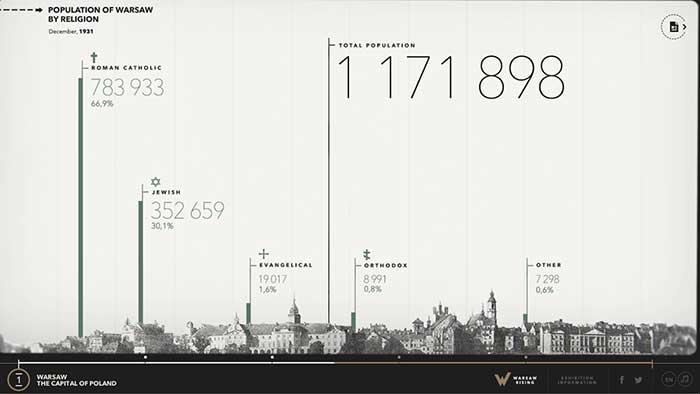 Warsaw Rising Website