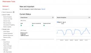 Google Analytics keyword analyze